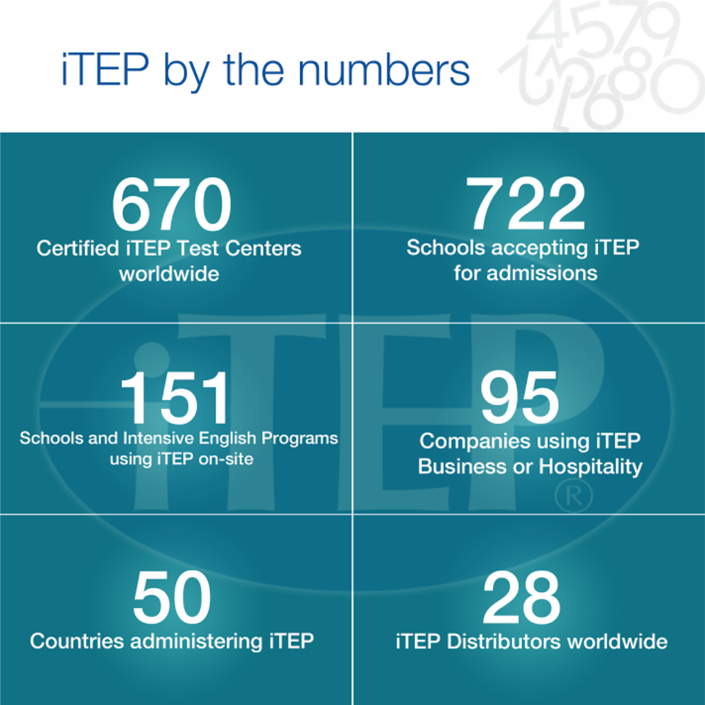 iTEP by numbers